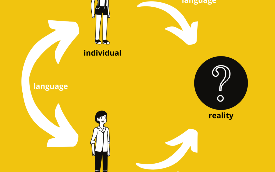 What is language, and its hidden value